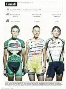 better-cyclist